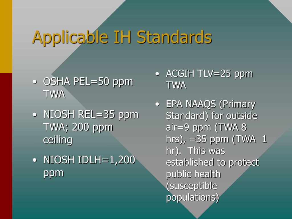 OSHA PEL=50 ppm TWA