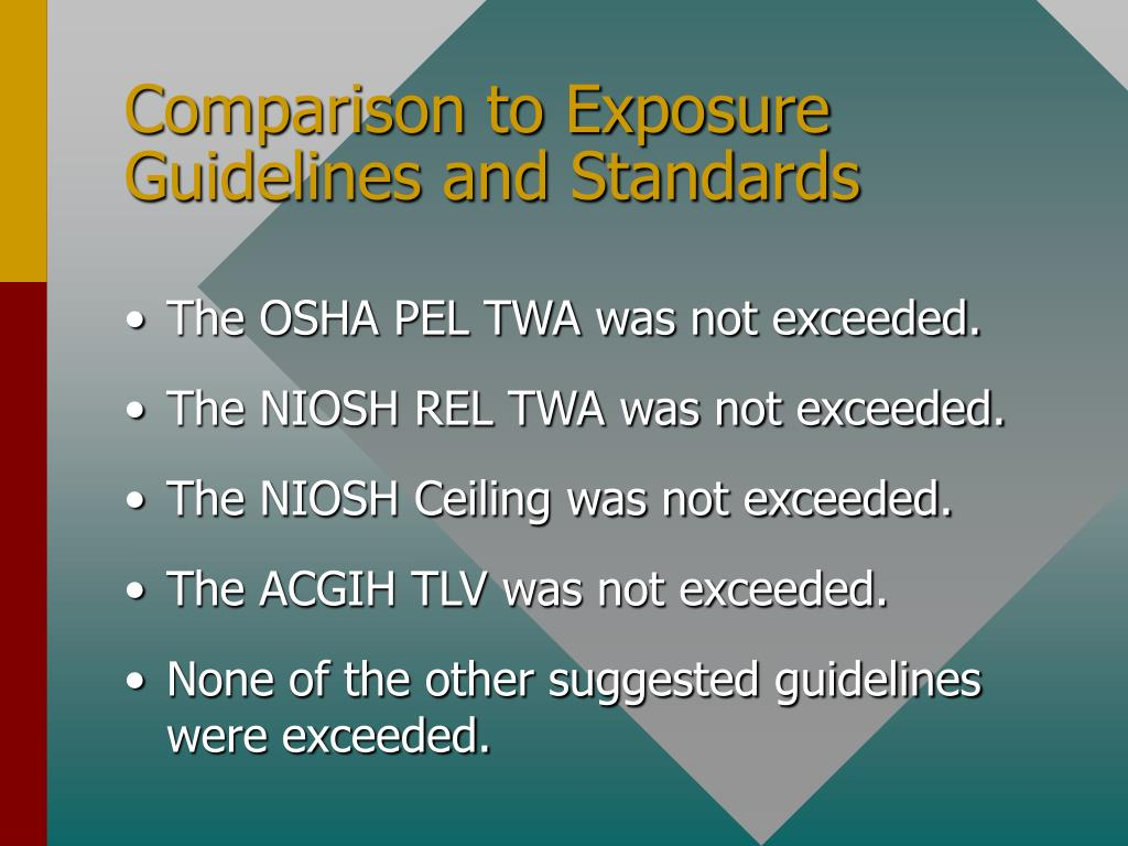 Comparison to Exposure Guidelines and Standards