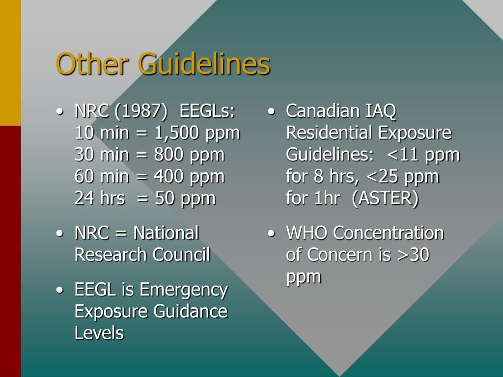 NRC (1987)  EEGLs:  10 min = 1,500 ppm   30 min = 800 ppm  60 min = 400 ppm  24 hrs  = 50 ppm