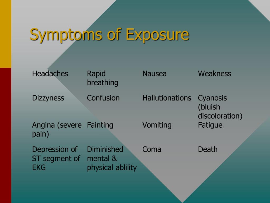 Symptoms of Exposure