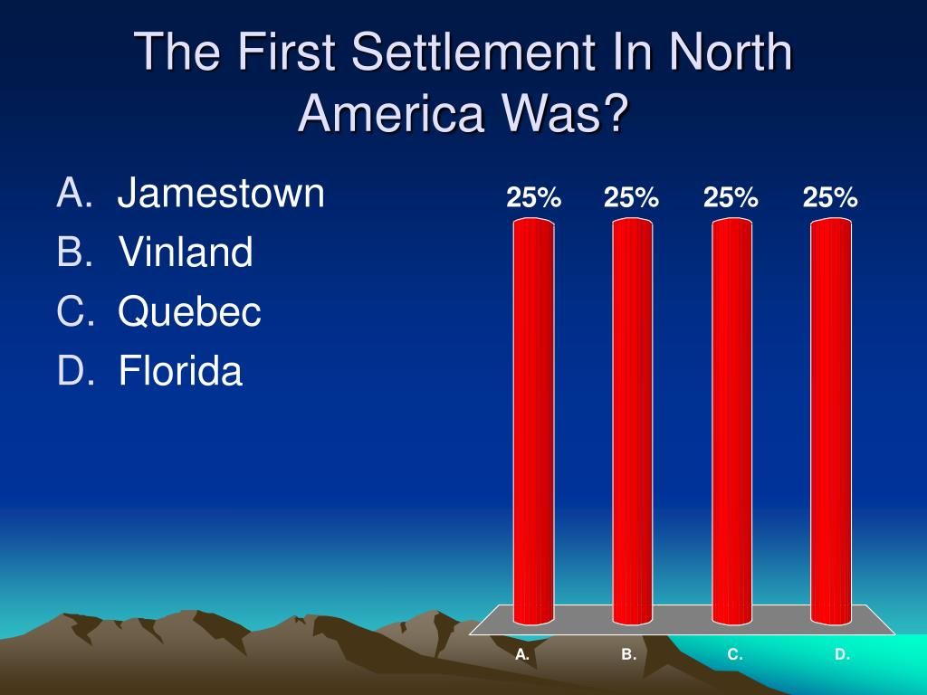 The First Settlement In North America Was?