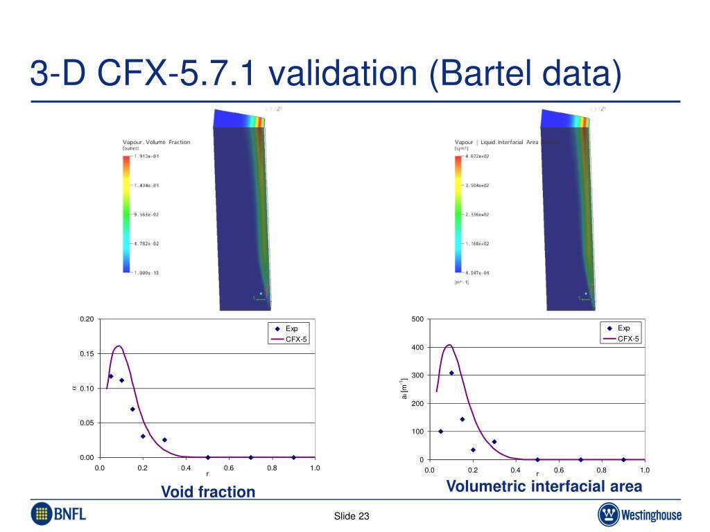 3-D CFX-5.7.1 validation (Bartel data)