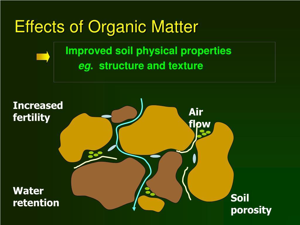 Effects of Organic Matter