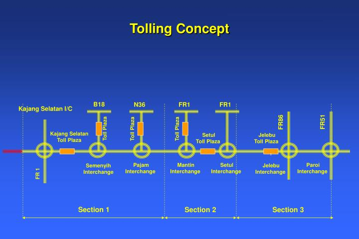 Tolling Concept