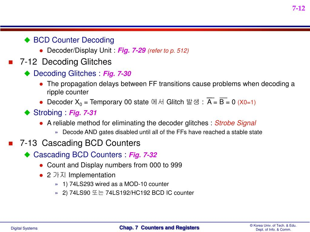 BCD Counter Decoding