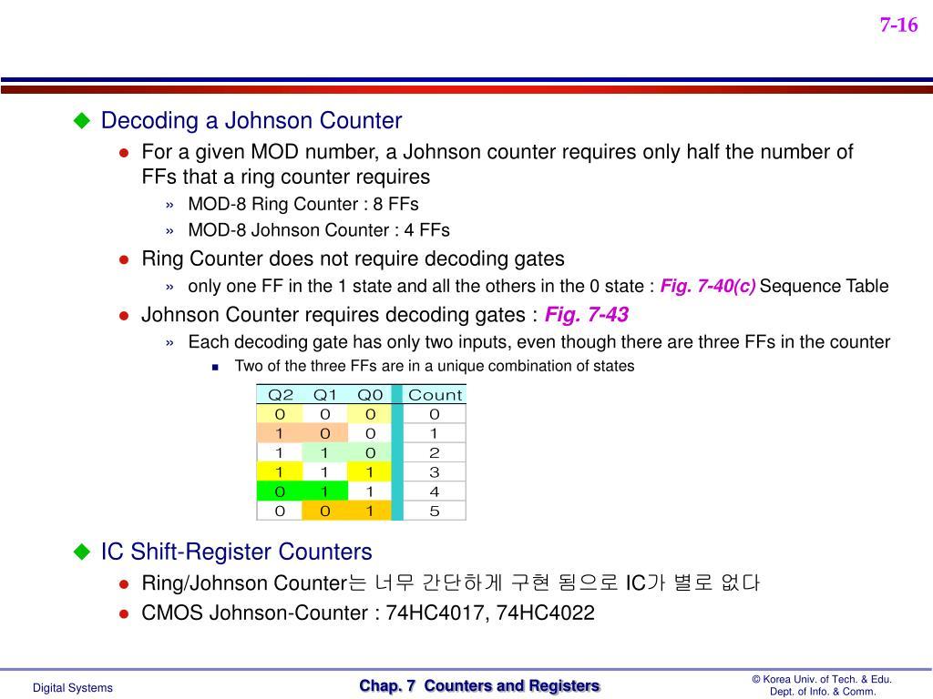Decoding a Johnson Counter