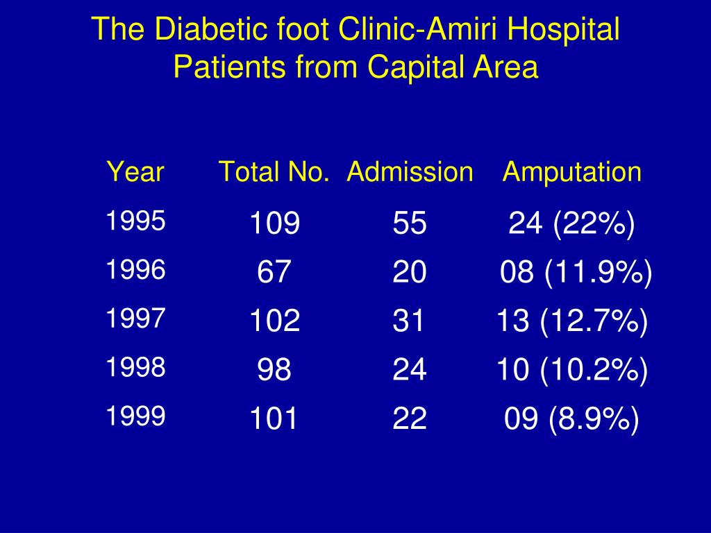 The Diabetic foot Clinic-Amiri Hospital