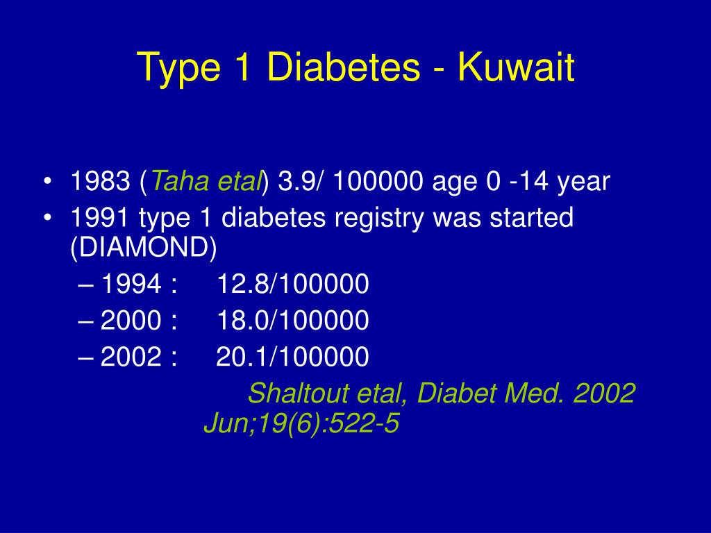Type 1 Diabetes - Kuwait