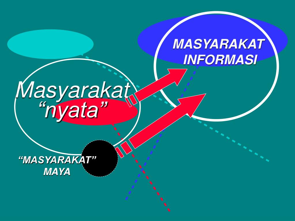 MASYARAKAT