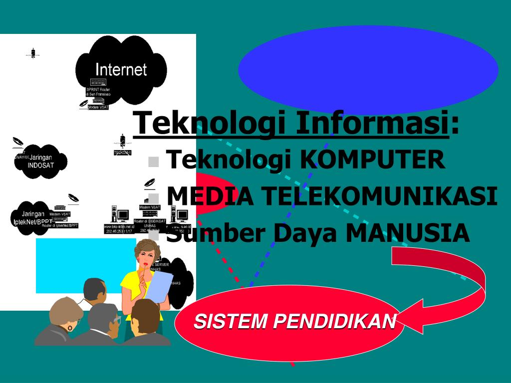 Teknologi Informasi