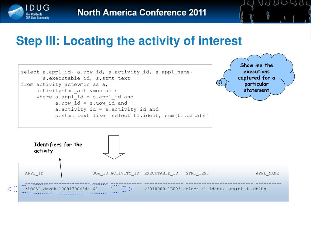 Step III: Locating the activity of interest