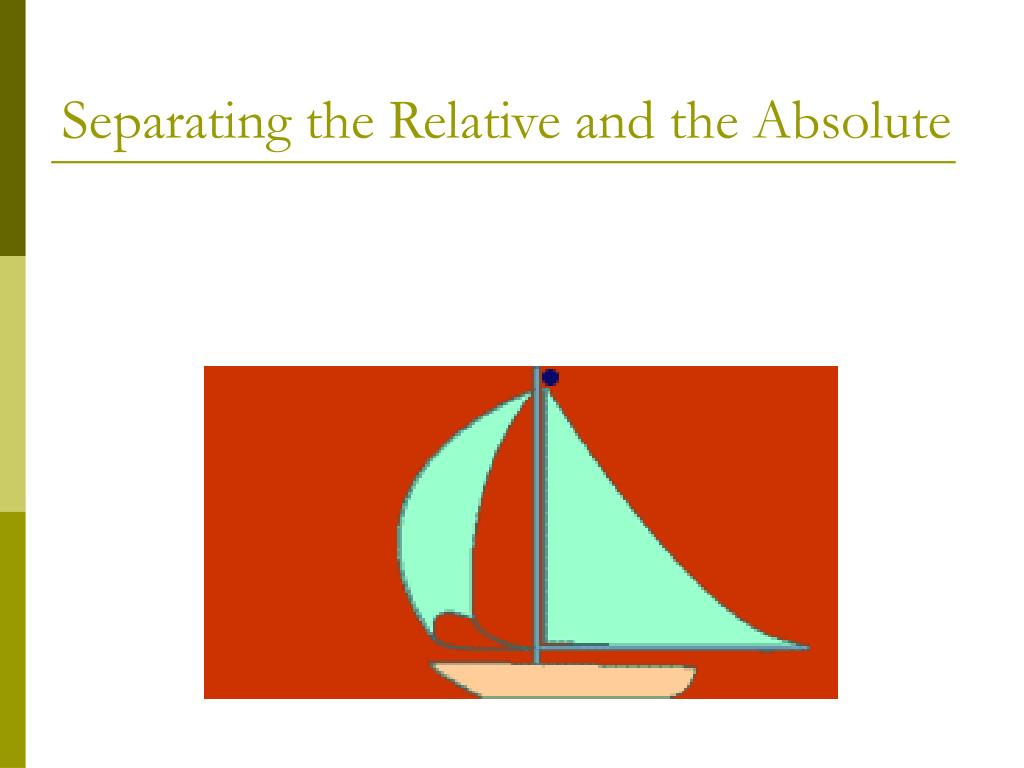 Separating the Relative and the Absolute