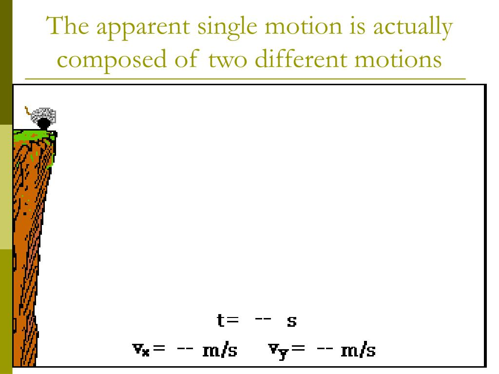 The apparent single motion is actually composed of two different motions