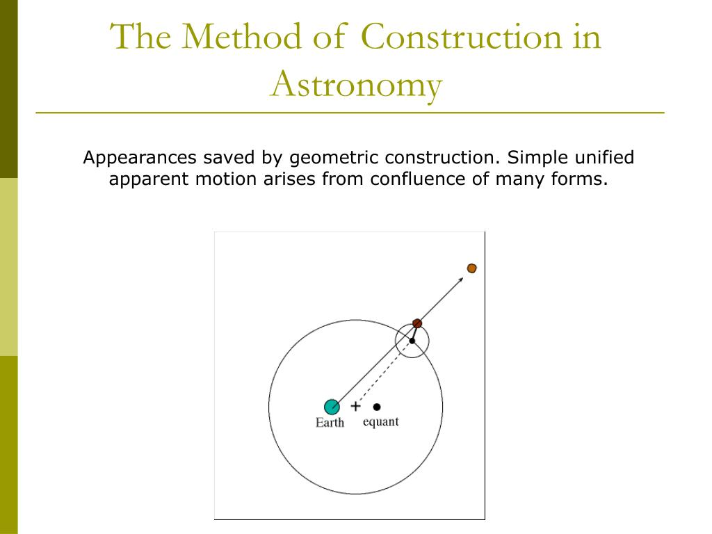The Method of Construction in Astronomy