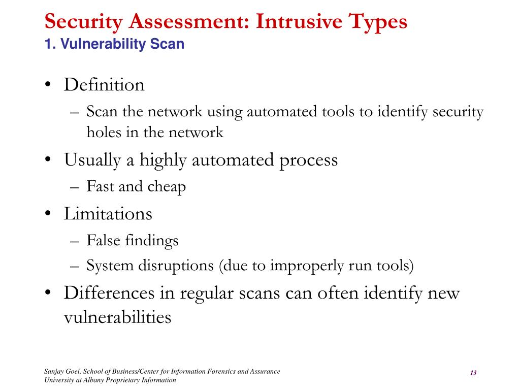 Security Assessment: Intrusive Types