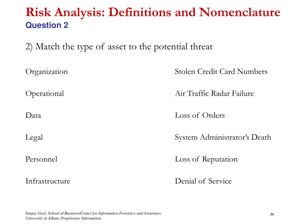 Risk Analysis: Definitions and Nomenclature