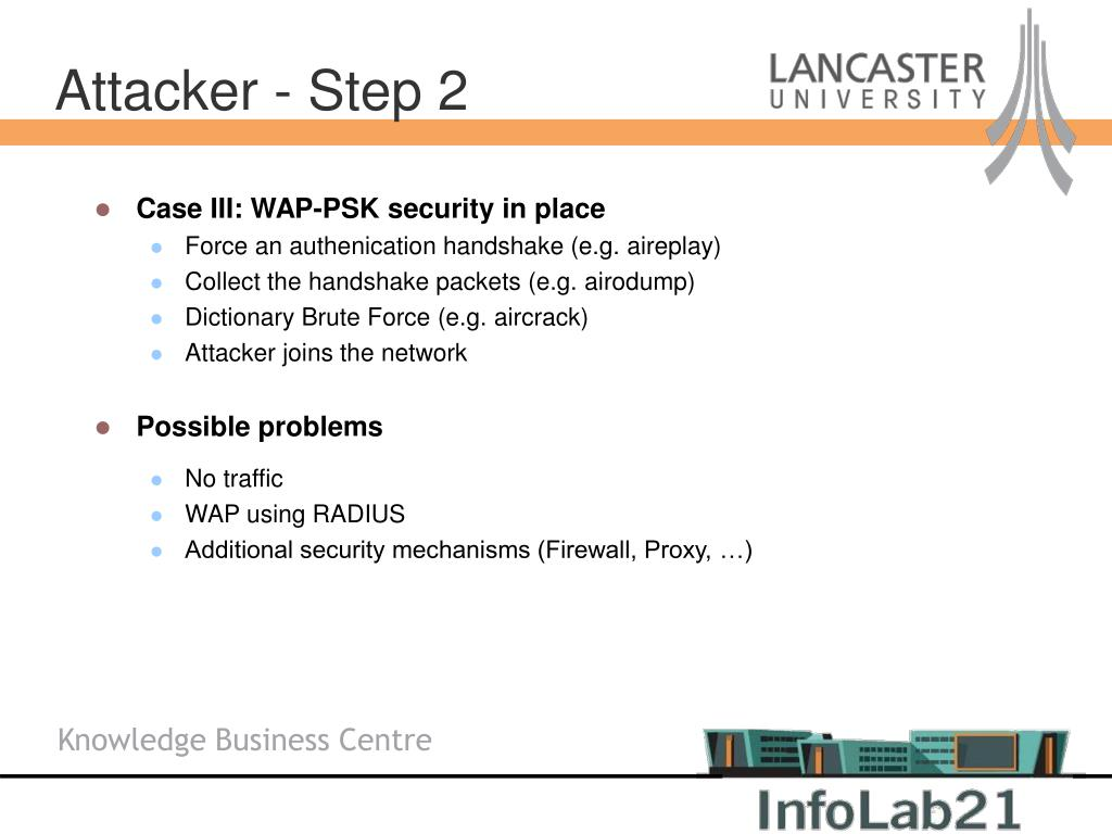 Case III: WAP-PSK security in place
