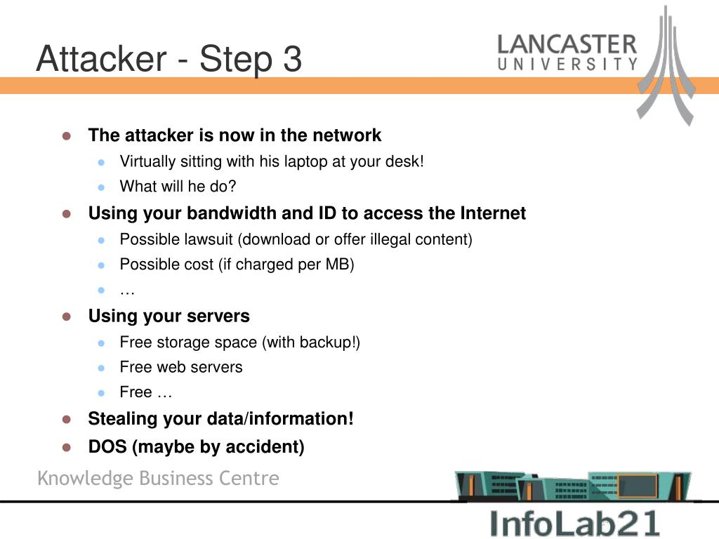 The attacker is now in the network
