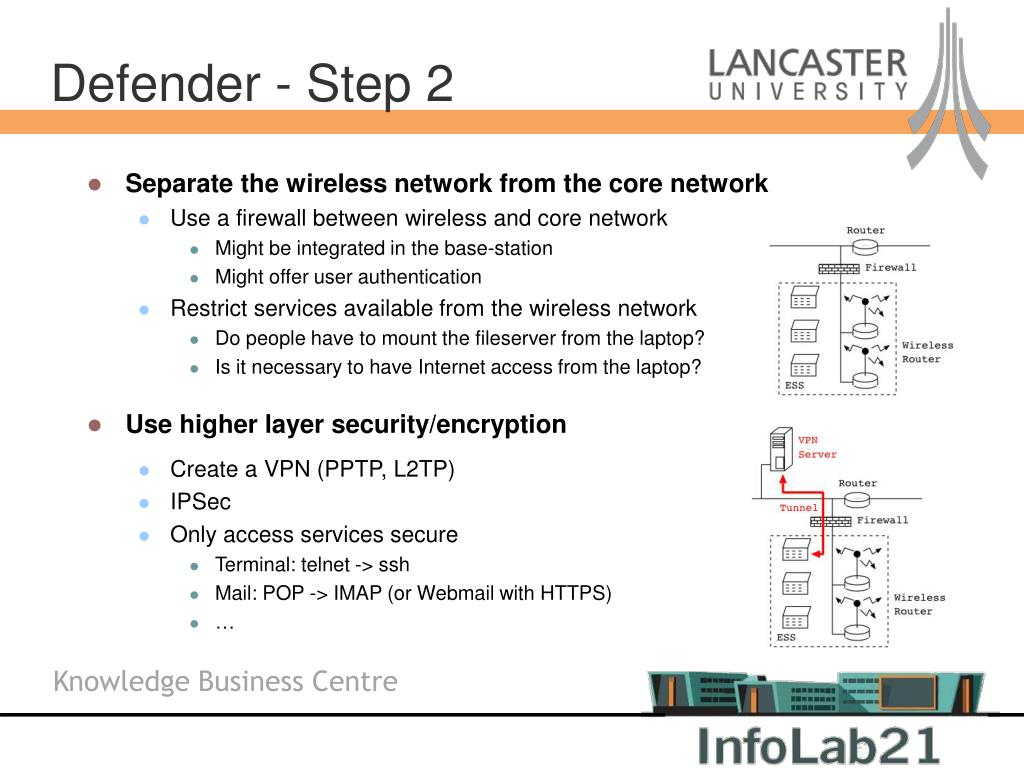 Separate the wireless network from the core network