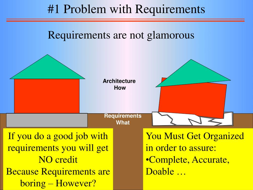 #1 Problem with Requirements
