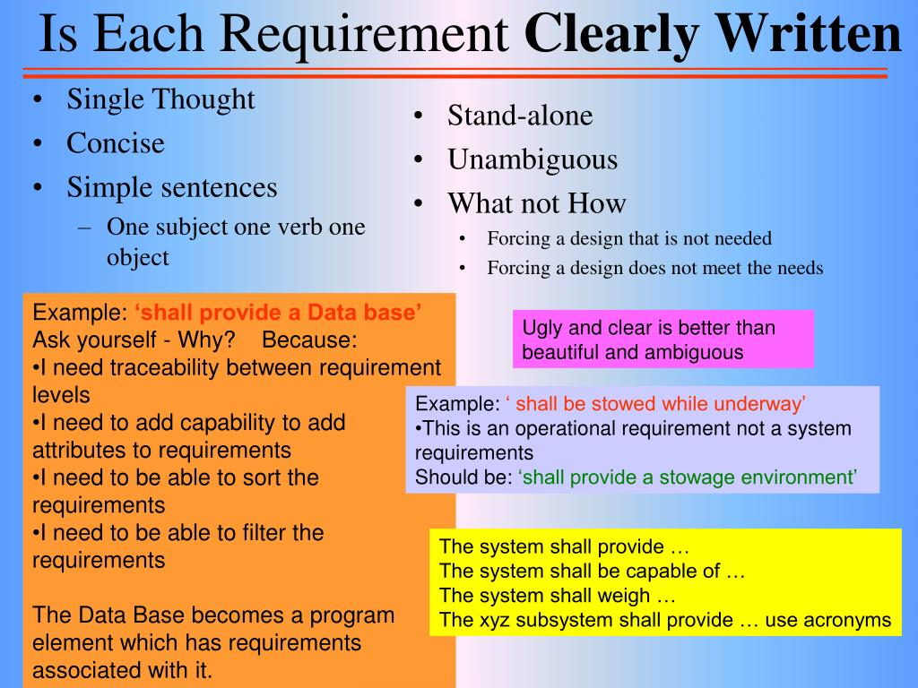 Is Each Requirement