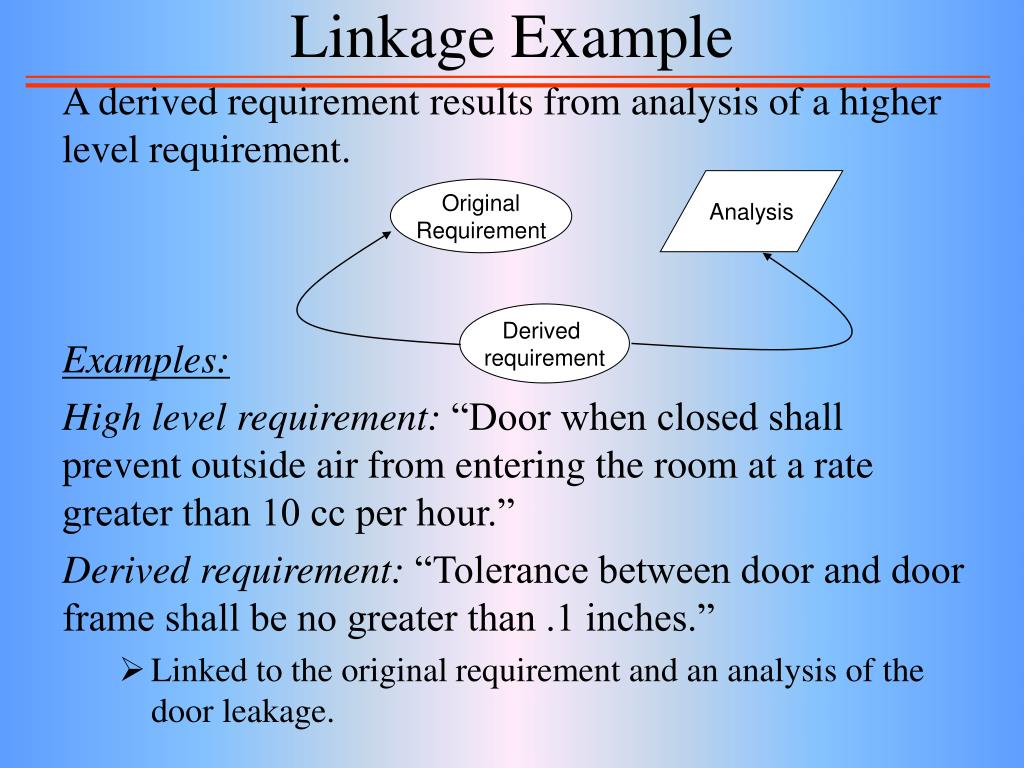 Linkage Example