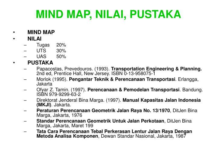 MIND MAP, NILAI, PUSTAKA