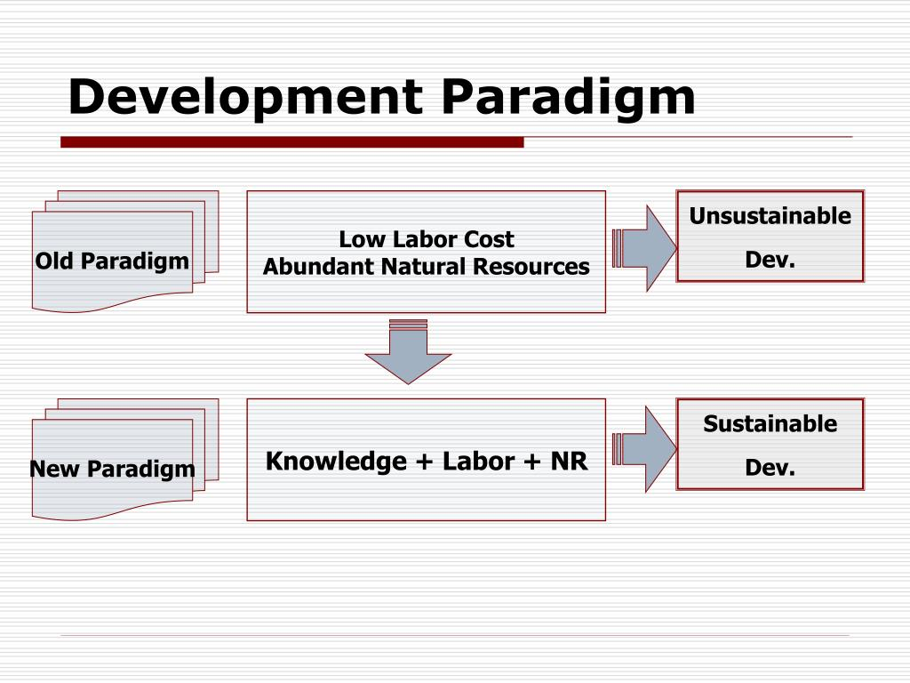 Development Paradigm