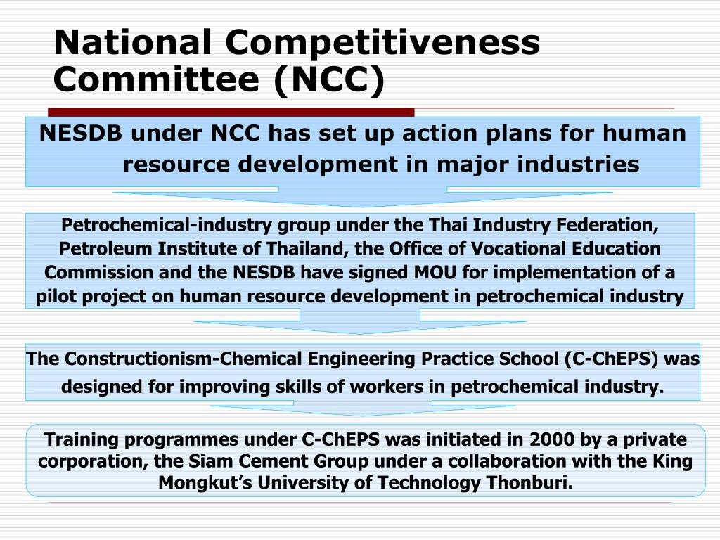 National Competitiveness Committee (NCC)