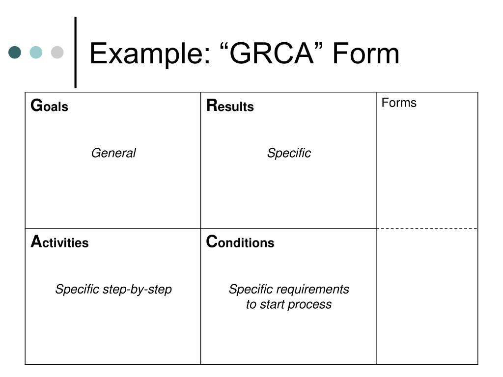 "Example: ""GRCA"" Form"