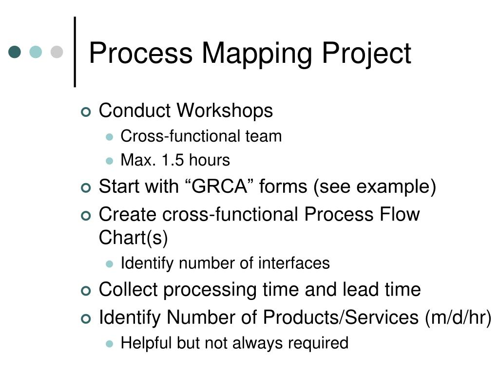 Process Mapping Project
