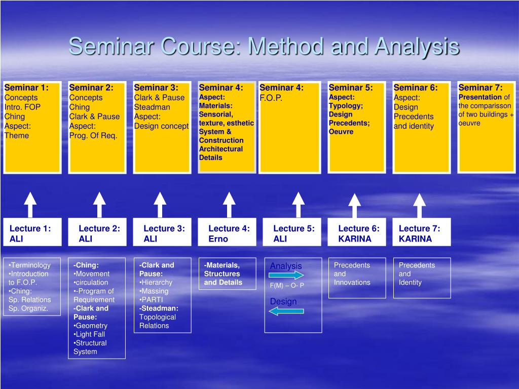 Seminar Course: Method and Analysis