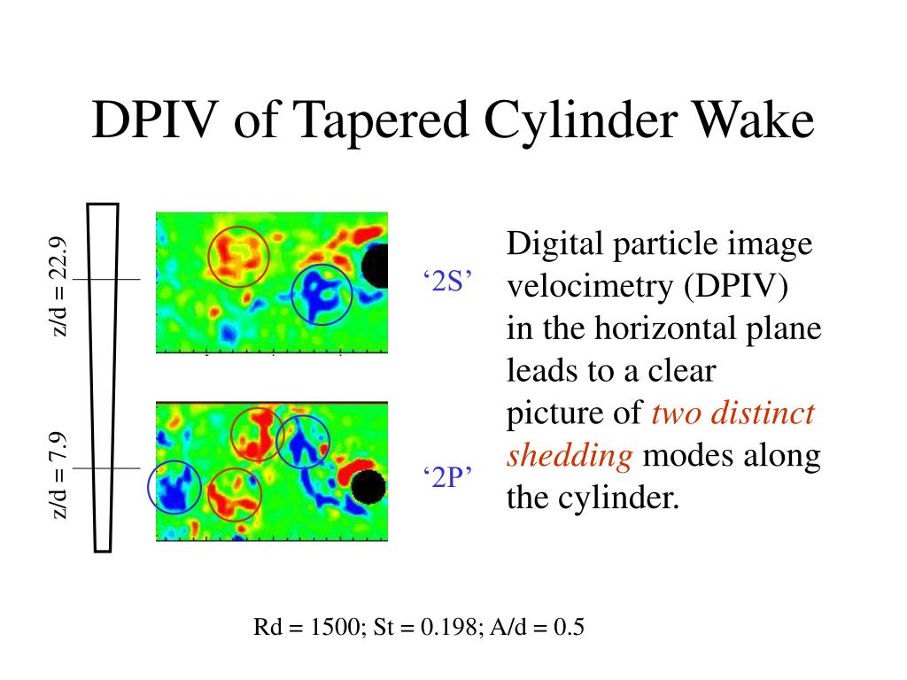 DPIV of Tapered Cylinder Wake
