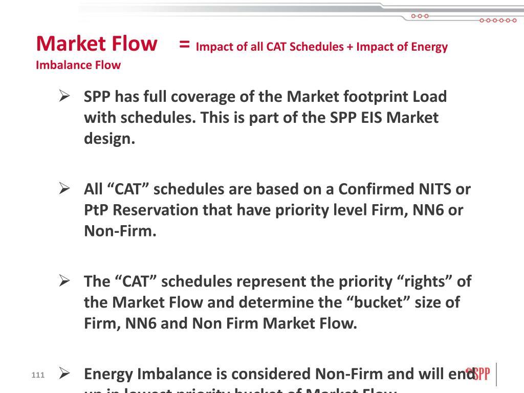 Market Flow    =