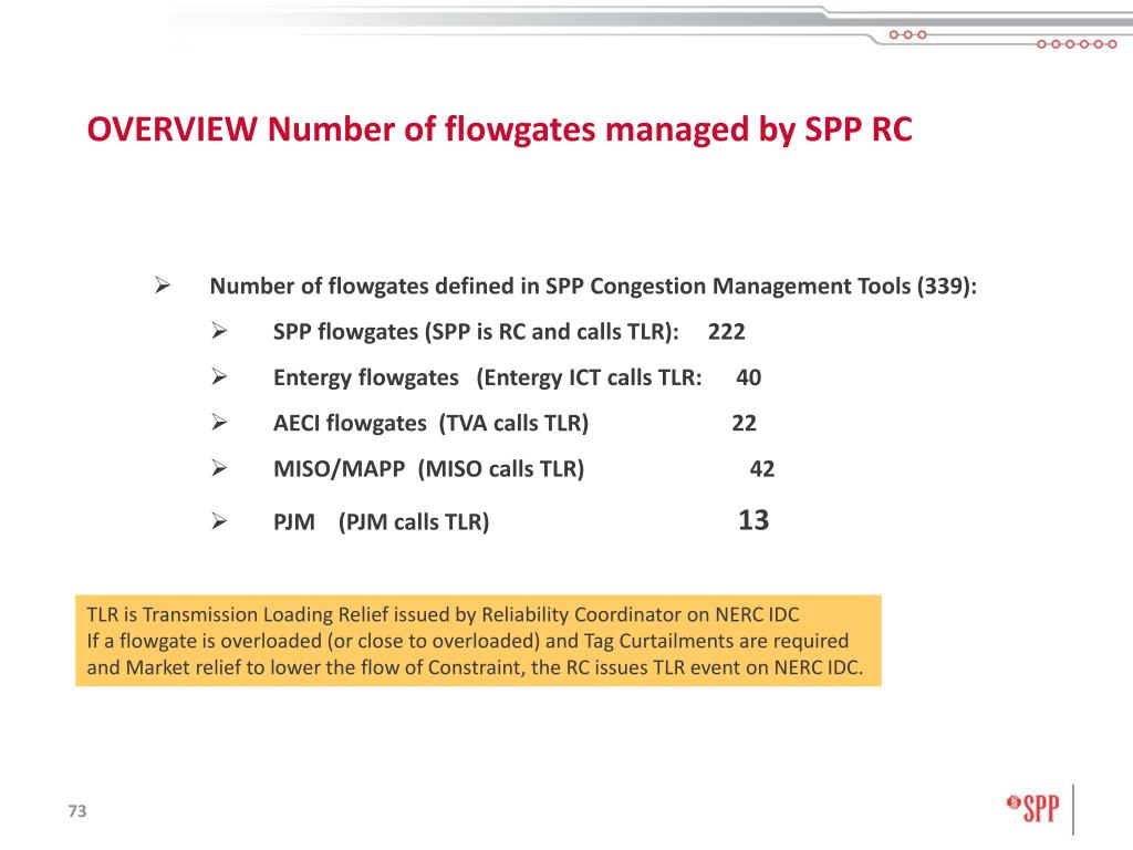 OVERVIEW Number of flowgates managed by SPP RC