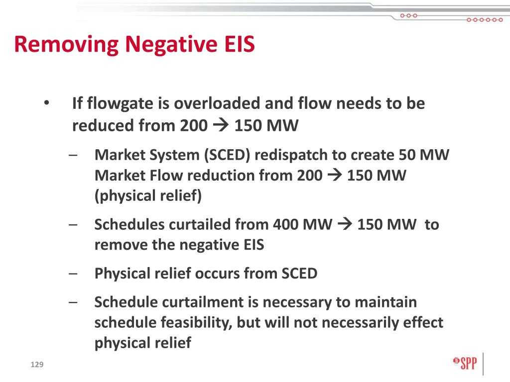 Removing Negative EIS