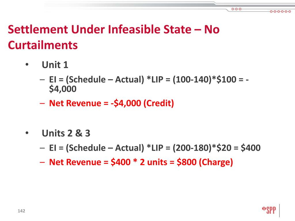Settlement Under Infeasible State – No Curtailments