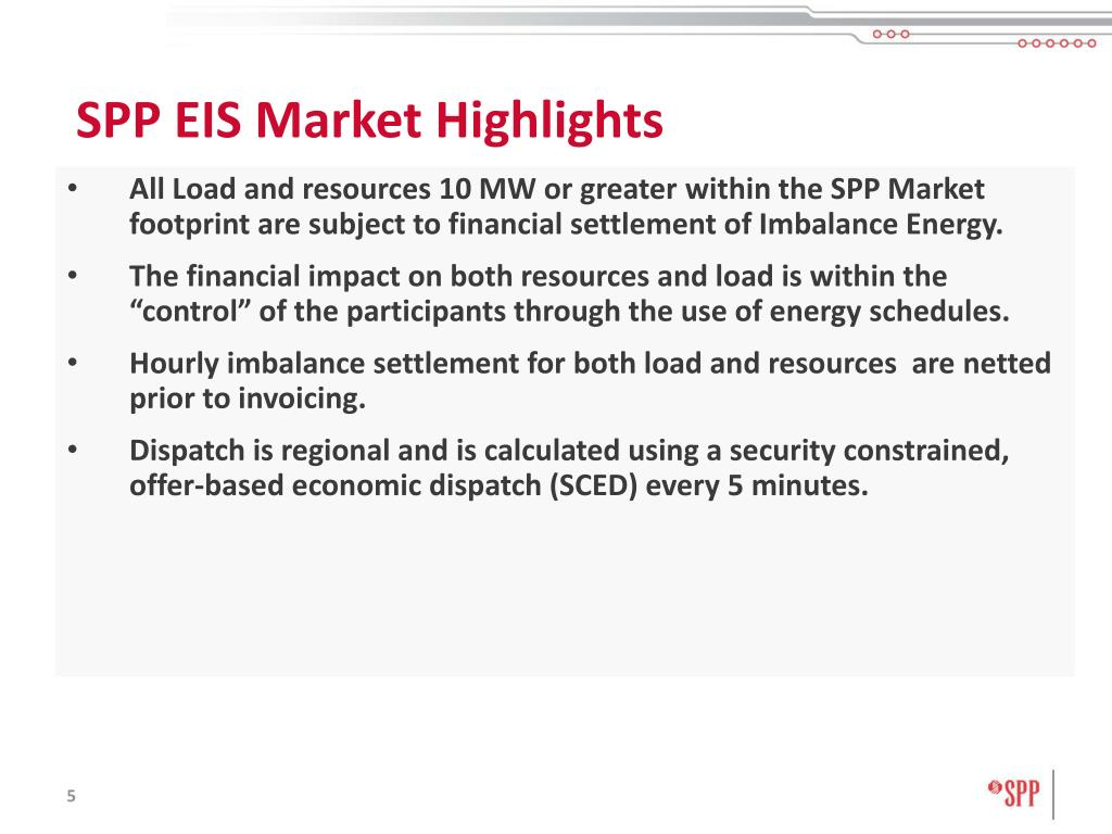 SPP EIS Market Highlights