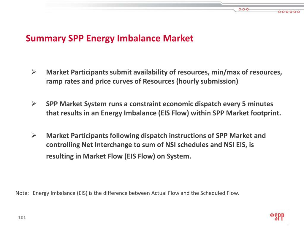 Summary SPP Energy Imbalance Market