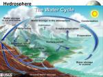 hydrosphere9