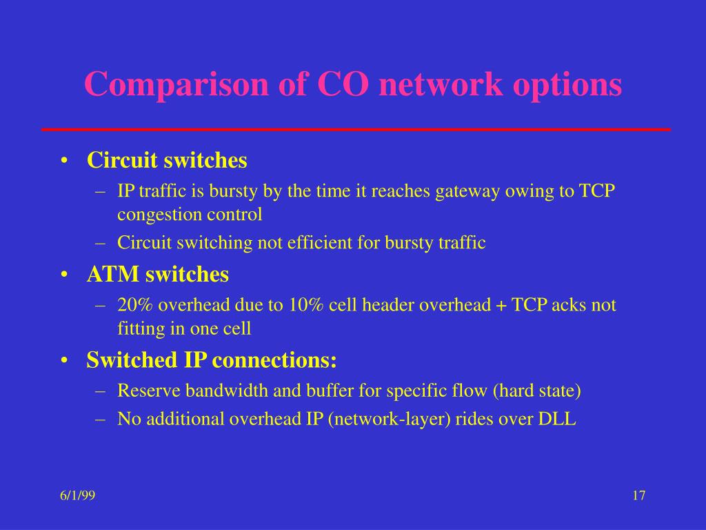 Comparison of CO network options