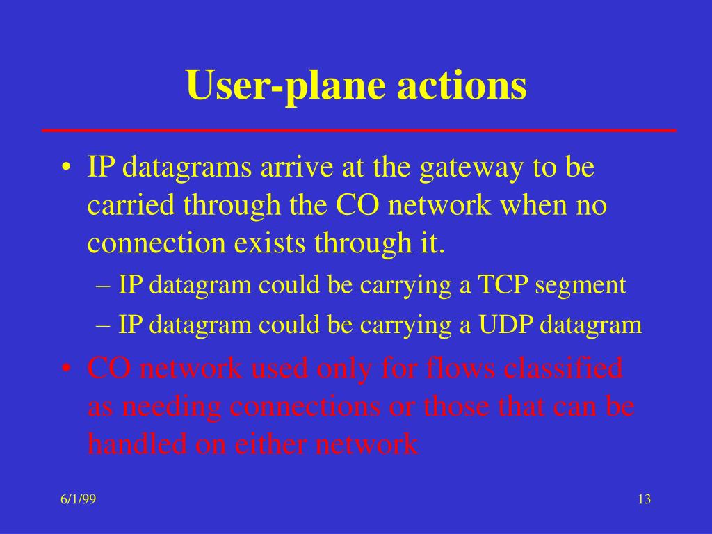 User-plane actions