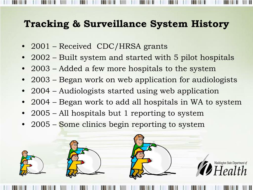 Tracking & Surveillance System History