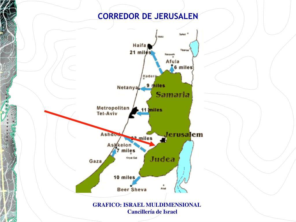 CORREDOR DE JERUSALEN