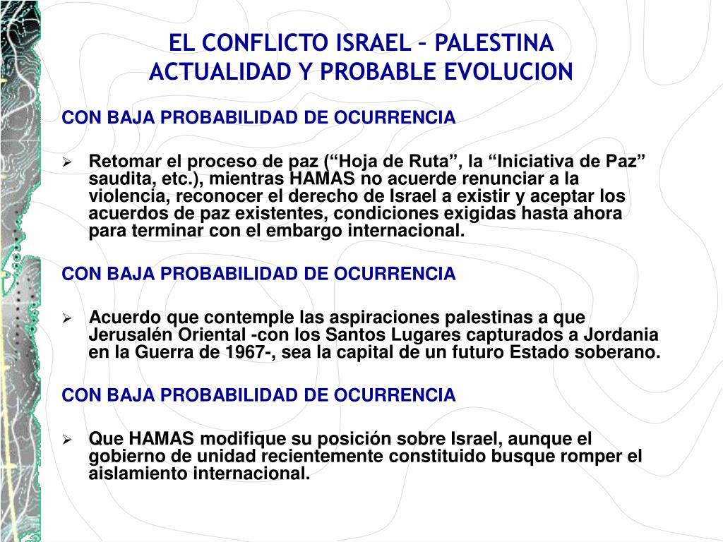 EL CONFLICTO ISRAEL – PALESTINA