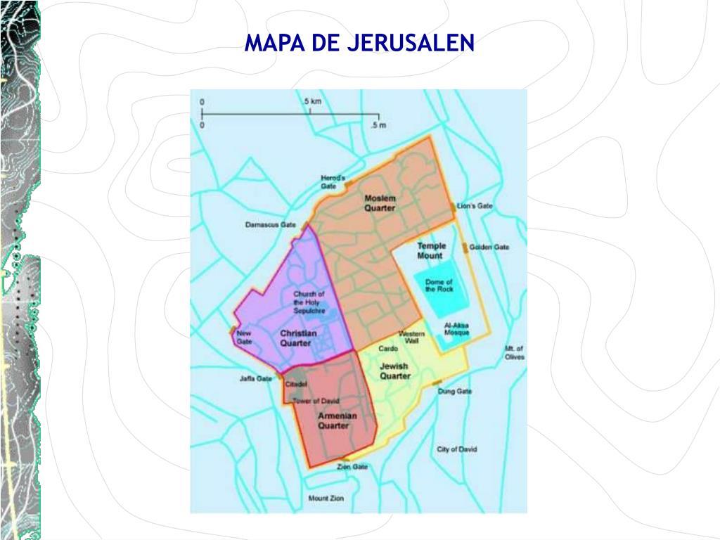 MAPA DE JERUSALEN