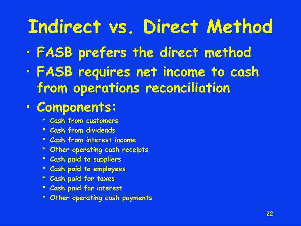 Indirect vs. Direct Method
