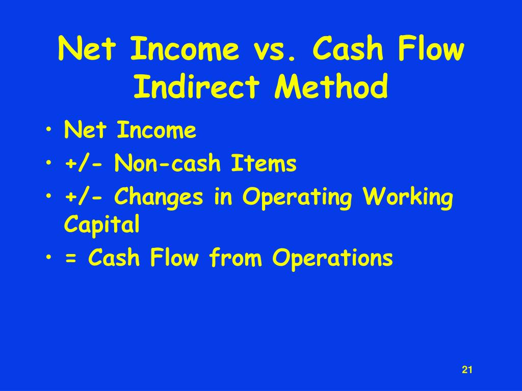 Net Income vs. Cash Flow