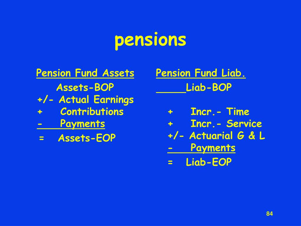 Pension Fund Assets