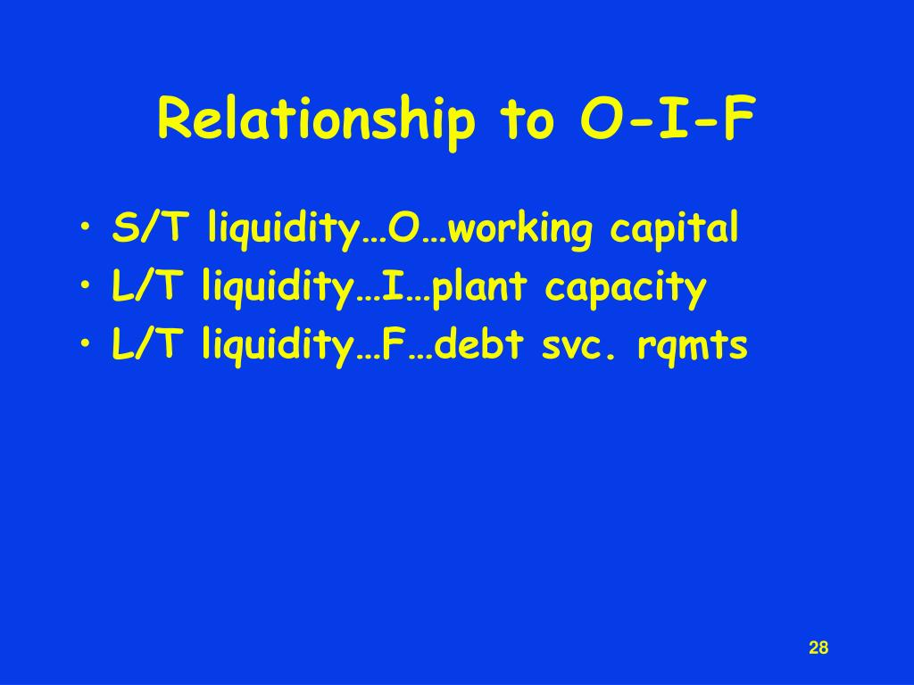 Relationship to O-I-F